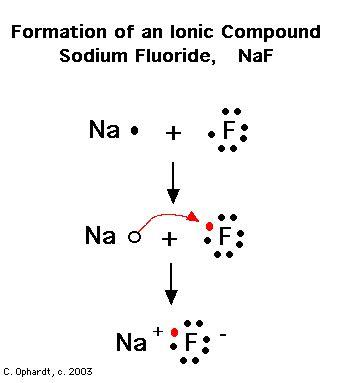 sodium fluoride diagram untitled document chemistry elmhurst edu
