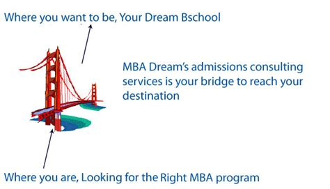 What Do I Need To Apply For Mba by Best Mba Admissions Consultants Best Admission