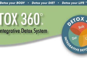 Detox 360 Integrative Detox System by халва еда как лекарство