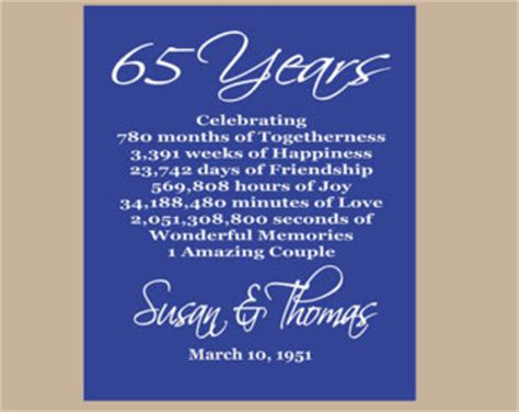Wedding Anniversary Wishes Pdf by 65th Anniversary Etsy