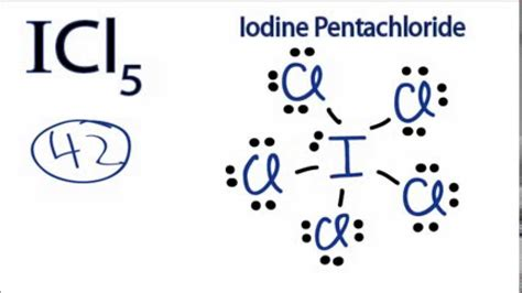 lewis dot diagram of iodine icl5 lewis structure how to draw the lewis structure for