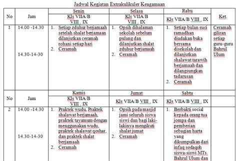 format video mts adalah contoh jadwal kegiatan ekstrakurikuler pendidikan agama