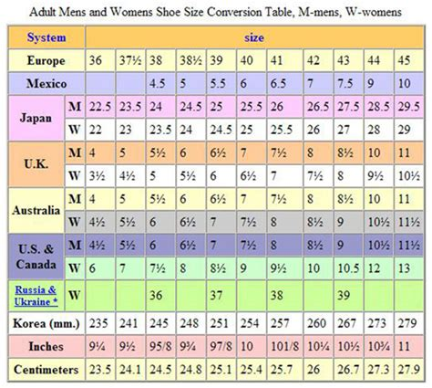 shoe size chart in mexico mexico shoe size conversion chart pictures to pin on
