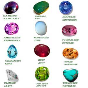list of gemstones by color gemstones by month list and their meaning gemstone meanings