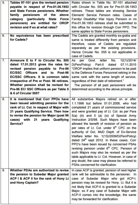 pcda circular 557 pcda circular 557 3 government staff news