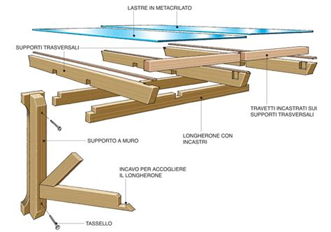 pendenza tettoia tettoia fai da te legno 7 foto descritte passo passo e