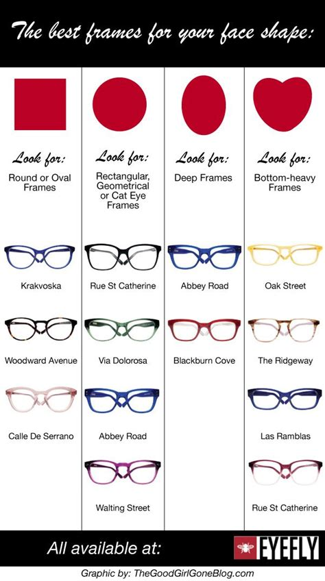Choosing The Right For You by 1000 Images About What Do Your Glasses Say About You On