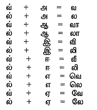 5 Letter Words In Tamil alphabets 187 tamil alphabets worksheets printable free