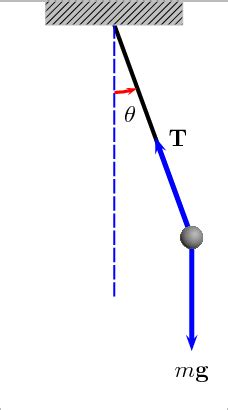 refutando la tierra plana astronom 237 a zet 233 tica s