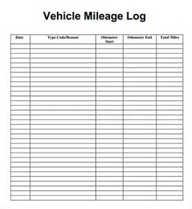 mileage expense form template free image gallery mileage log