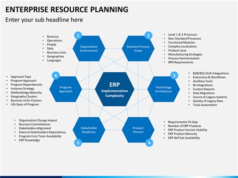 ppt templates free download erp enterprise resource planning erp powerpoint template