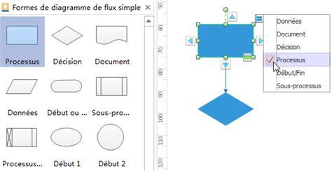 diagramme de flux de processus gratuit logiciel de diagramme de flux cr 233 er rapidement et