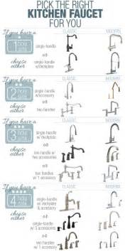faucet types kitchen how to choose a kitchen faucet landlord station