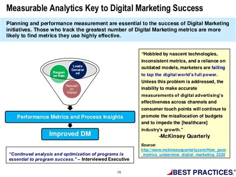 mastering market analytics business metrics practice and application books mastering digital marketing structure and strategy