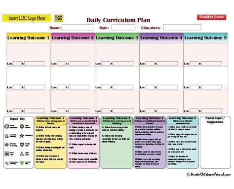 Eylf Outcome Daily Program Aussie Childcare Network Curriculum Planning Template