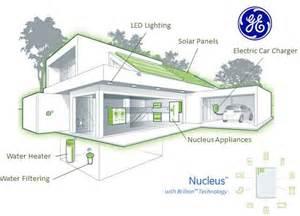 energy saving house plans