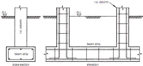 rectangular beam strips builder s engineer