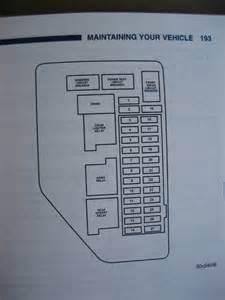 jeep sport 2000 fuse box diagram
