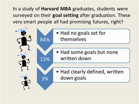 goal setting career personal goals planning
