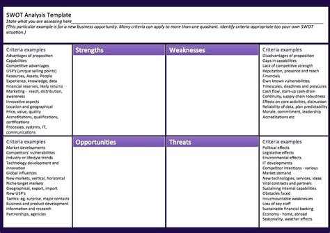 business opportunity analysis template fantastic business opportunity analysis template sketch