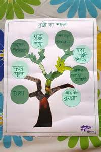 simply amrita benefits of trees hindi project