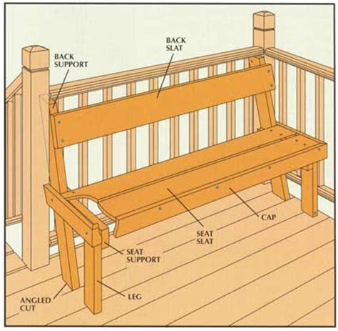 how to build a deck bench seat 15 types of built in deck seating ideas