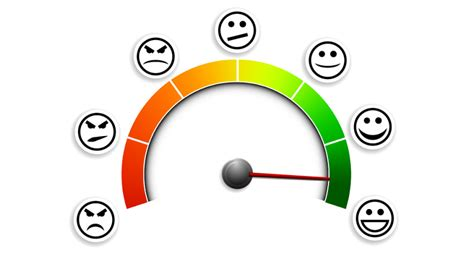 Satisfaction Survey - customer service surveys your secret weapon to happier customers