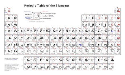 printable pocket periodic table 29 printable periodic tables free download template lab
