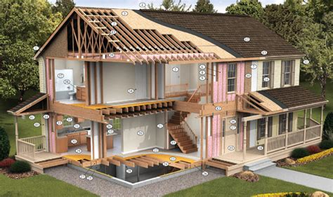 how much do modular homes cost to build ideas about log cabin modular homes on pinterest and
