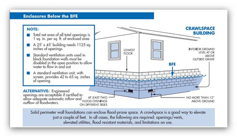 Elevation Of Residential Buildings   Joy Studio Design