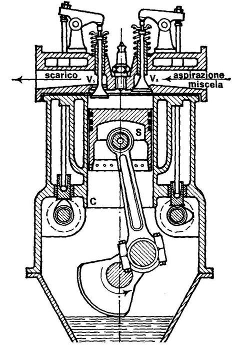 landini testa calda funzionamento motore
