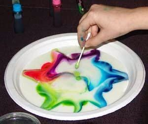 milk and food coloring science project teaching science with lynda milk food coloring dish