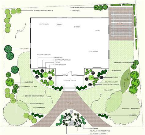 backyard landscape design tool interactive garden design tool image mag
