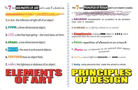 design elements list 2nd eso elements versus principles of art design
