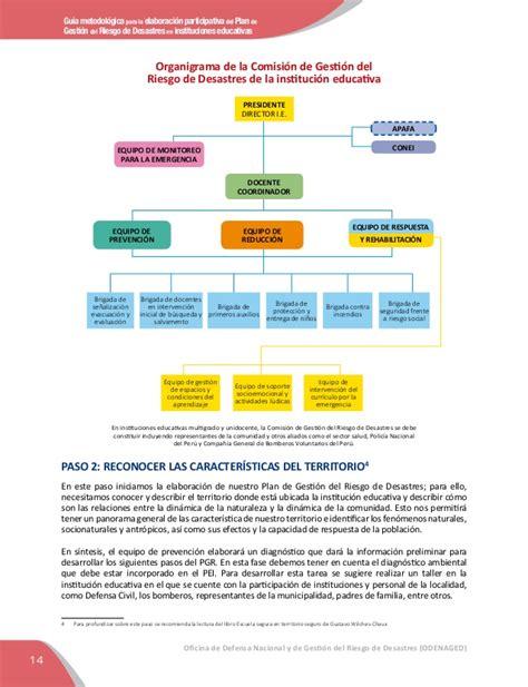 libro a debate gua metodolgica gu 237 a metodol 243 gica para la elaboraci 243 n participativa del plan de gesti