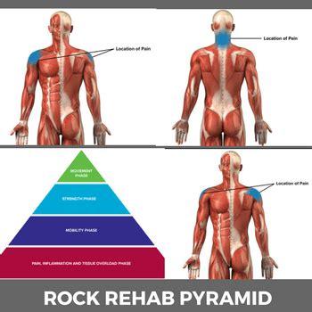 Rock Ar Detox by Checkout For Rock Climbing Trainingbeta