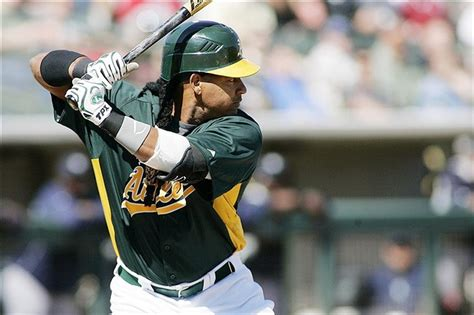 manny ramirez swing analysis swingin a s weekly recap february 26th march 3rd