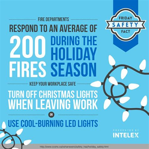 are christmas lights a fire hazard 73 best friday safety facts images on pinterest facts