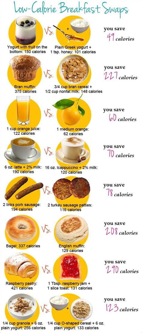 healthy fats low calorie low calorie breakfast swaps inspiremyworkout a