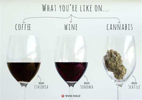 coffee and cannabis books your brain on coffee wine and cannabis wine folly