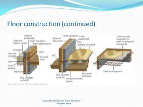 house foundation types building methods and construction technology 1