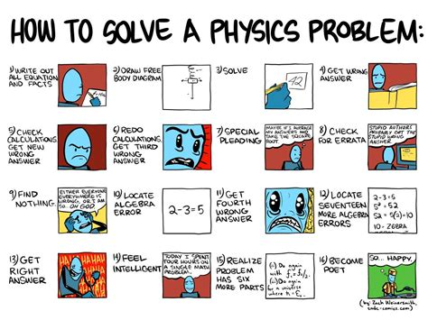 to physics how to solve a physics problem plus mental math tips