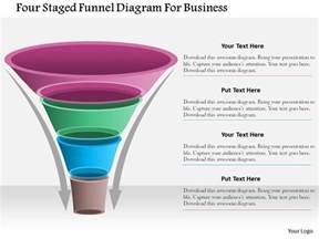 Funnel Diagram Powerpoint Template by 1214 Four Staged Funnel Diagram For Business Powerpoint