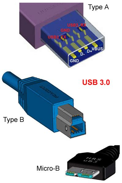 Soket Usb 3 0 Tipe Jantan usb 3 0 definition from pc magazine encyclopedia