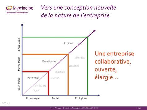 nature et d馗ouverte si鑒e social des salaries mobiles dans des entreprises agiles v20110222