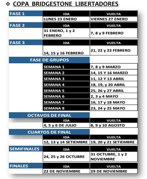 Calendario Copa Libertadores Conmebol Dio Calendario De Libertadores Y Sudamericana
