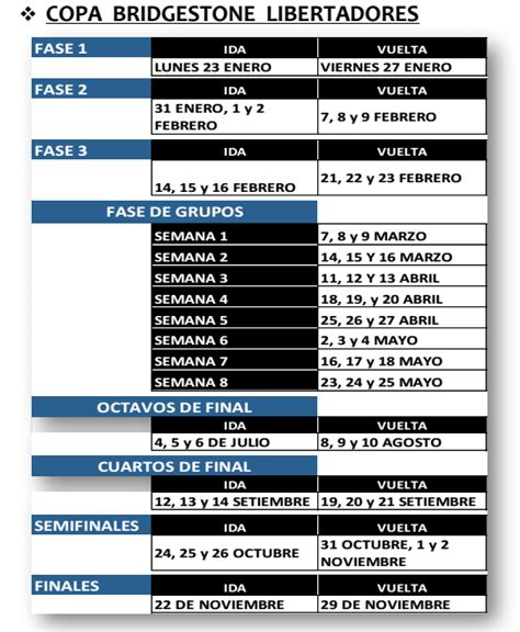 Calendario Copa Conmebol Dio Calendario De Libertadores Y Sudamericana