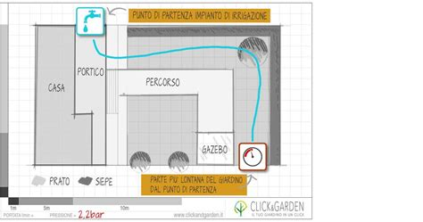 impianto di irrigazione per giardino impianto di irrigazione come realizzare un impianto di