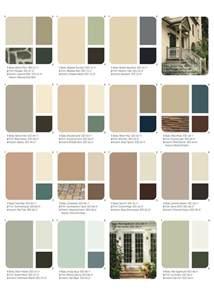 25 best exterior paint schemes ideas on pinterest