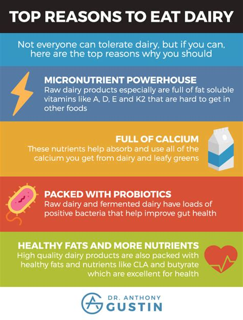 Top 8 Reasons To Tell The by How To Tell If You Can Eat Dairy And Why You Should Dr